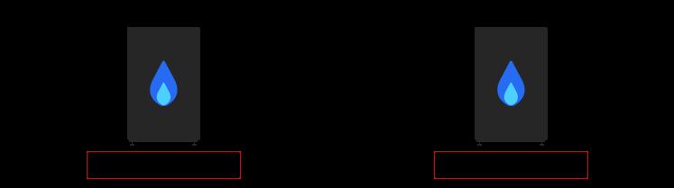 Calcul des rendements sur PCI d'une chaudière classique par rapport à une chaudière à condensation