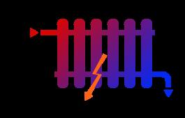 Explication de l'importance des régimes de température d'un radiateur pour le rendement d'une chaudière à condensation