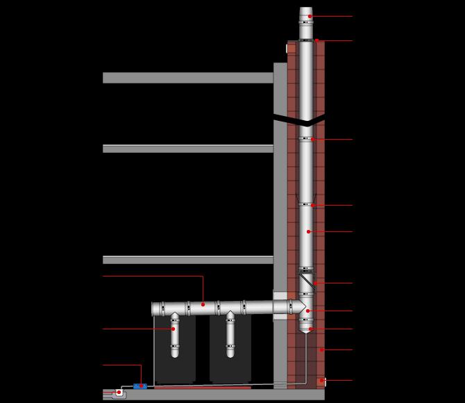 Tubage du conduit de fumée en rigide avec des tubes inox et desservant 2 chaudières